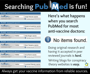searching pubmed