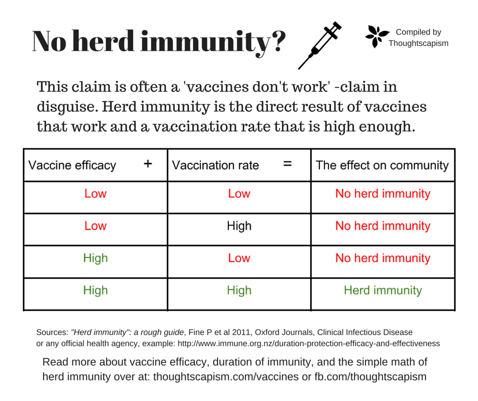 Saying No To Vaccines Pdf