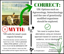 MYTH- UN calls for small-scale organic farming (1)