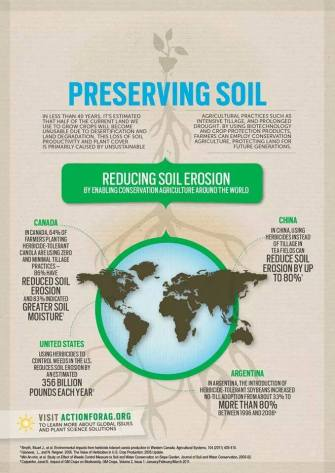 actionforag-preserving-soil