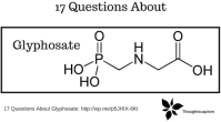 17 Questions About Glyphposate