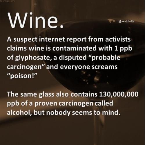 wine glyphosate