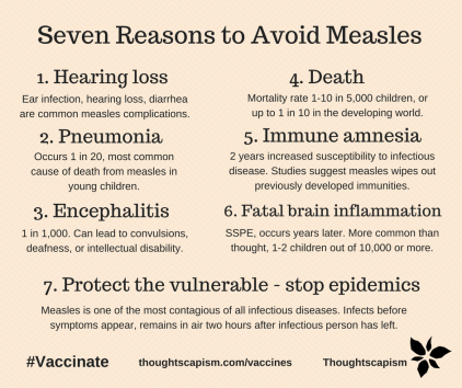 7 Reasons You Don't Want to Get Measles
