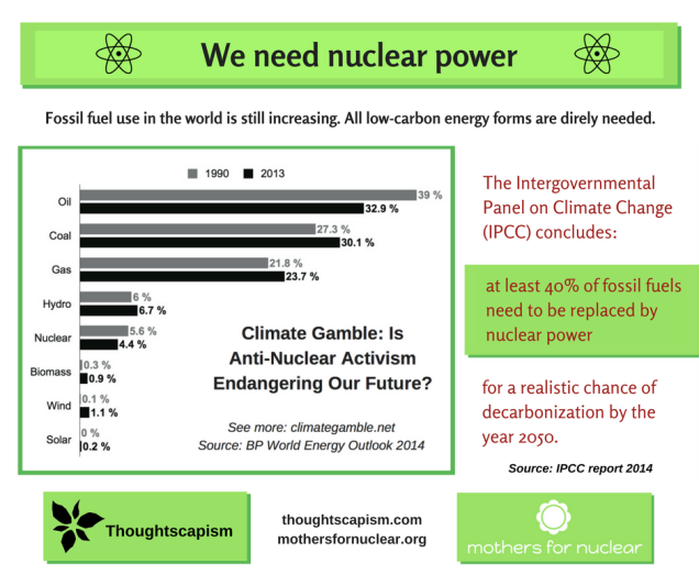 We need nuclear