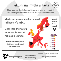 Nuclear waste discussion (1)