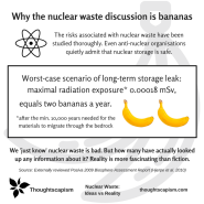 Nuclear waste discussion is bananas