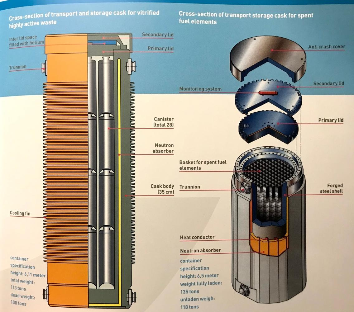 cask schematic