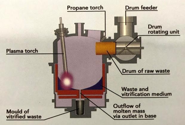 plasma-oven-e1519580089707.jpg