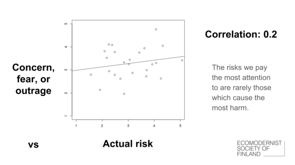 Alkuperäinen_ Riskit, vaarallisuus, ja huoli