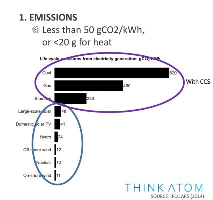 rauli emissions