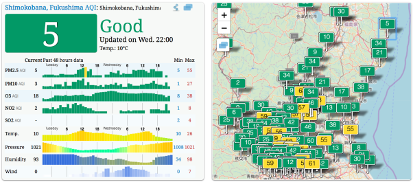 shimokobana fukushima air quality